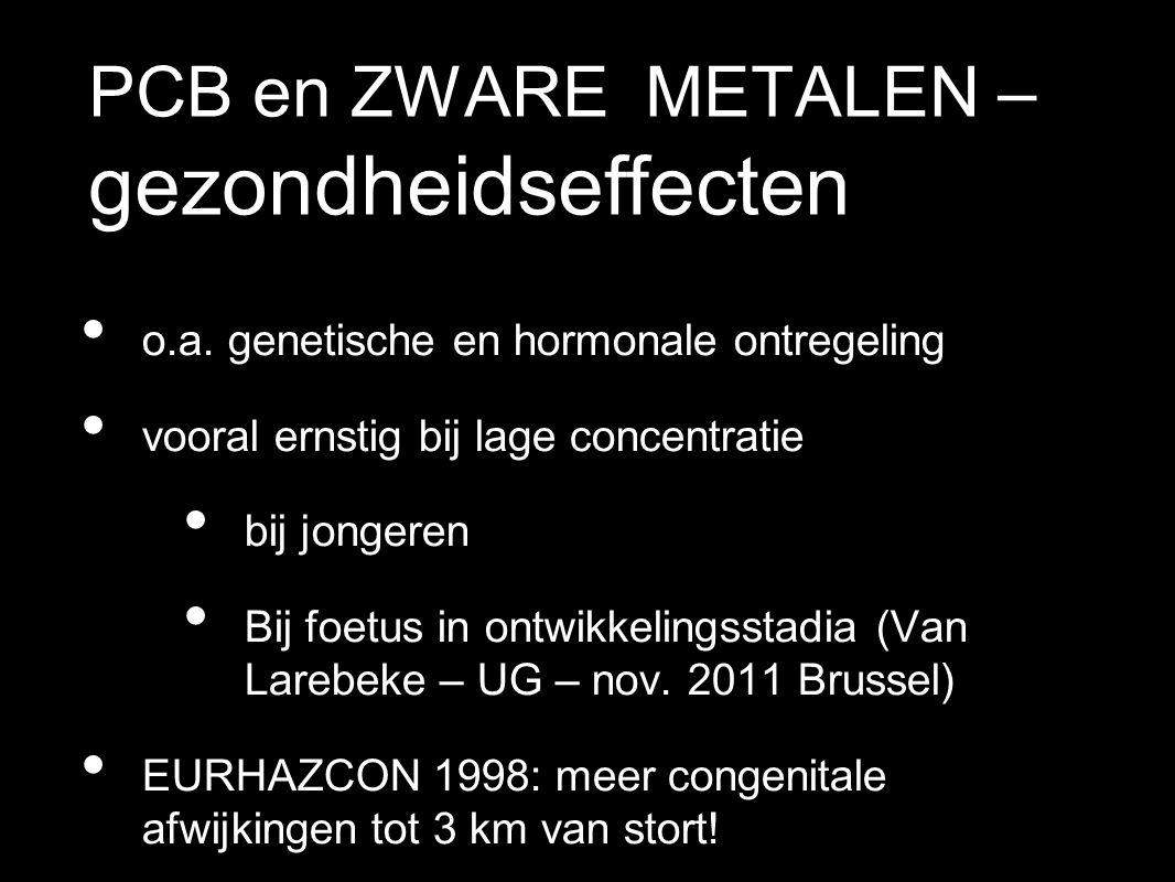 PCB en ZWARE METALEN – gezondheidseffecten o.a.