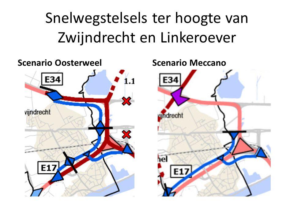 Snelwegstelsels ter hoogte van Zwijndrecht en Linkeroever Scenario OosterweelScenario Meccano