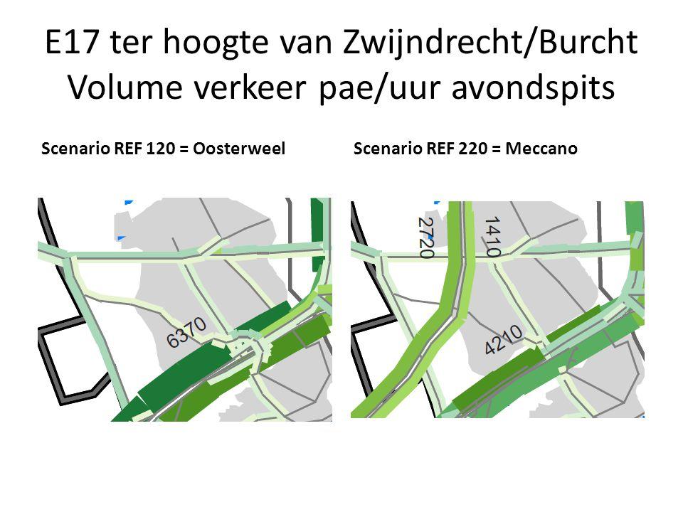 E17 ter hoogte van Zwijndrecht/Burcht Volume verkeer pae/uur avondspits Scenario REF 120 = OosterweelScenario REF 220 = Meccano