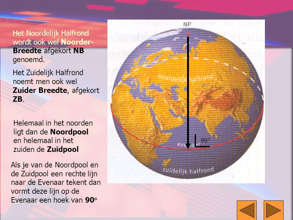 Het Noordelijk Halfrond wordt ook wel Noorder- Breedte afgekort NB genoemd. Het Zuidelijk Halfrond noemt men ook wel Zuider Breedte, afgekort ZB. Hele
