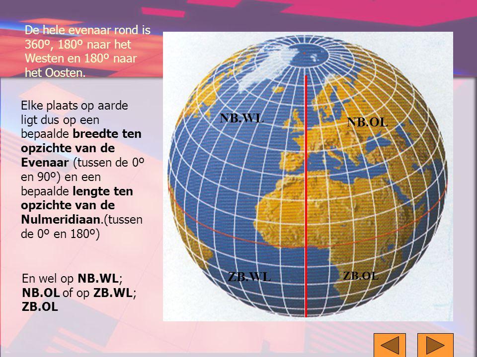 Elke plaats op aarde ligt dus op een bepaalde breedte ten opzichte van de Evenaar (tussen de 0º en 90º) en een bepaalde lengte ten opzichte van de Nul