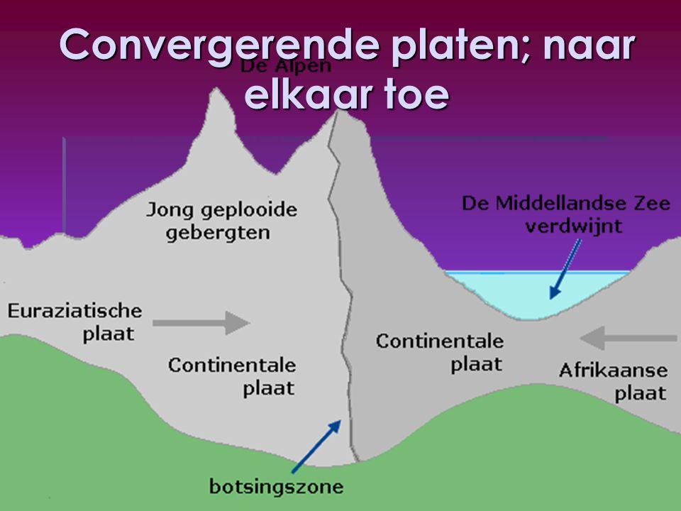 12 Convergerende platen; naar elkaar toe