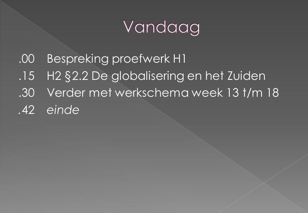 .00Bespreking proefwerk H1.15H2 §2.2 De globalisering en het Zuiden.30Verder met werkschema week 13 t/m 18.42einde