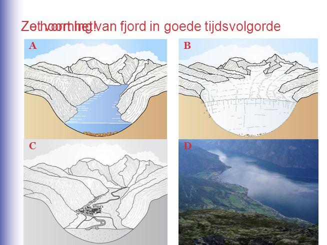 A C B D Zet vorming van fjord in goede tijdsvolgordeZo hoort het!