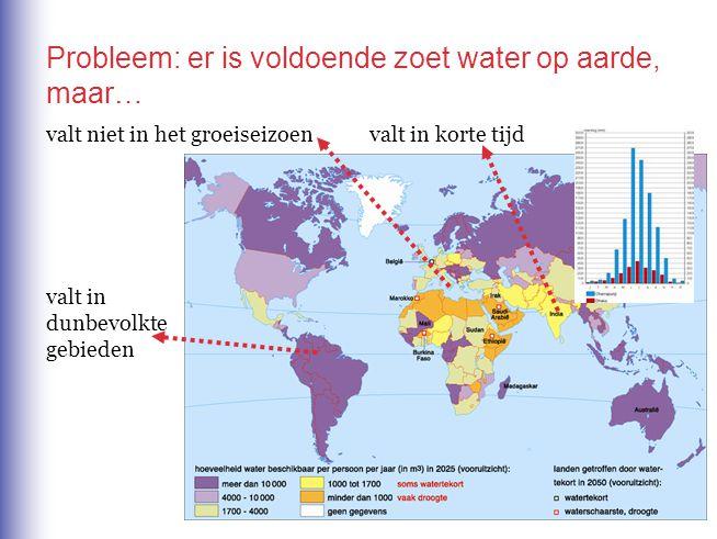 valt in dunbevolkte gebieden valt niet in het groeiseizoenvalt in korte tijd Probleem: er is voldoende zoet water op aarde, maar…