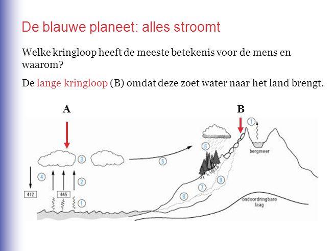 Welke kringloop heeft de meeste betekenis voor de mens en waarom? De lange kringloop (B) omdat deze zoet water naar het land brengt. AB De blauwe plan