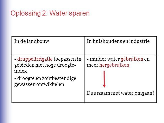 In de landbouwIn huishoudens en industrie - druppelirrigatie toepassen in gebieden met hoge droogte- index - droogte en zoutbestendige gewassen ontwik