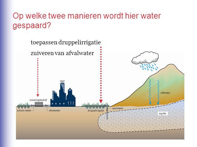 toepassen druppelirrigatie zuiveren van afvalwater Op welke twee manieren wordt hier water gespaard?