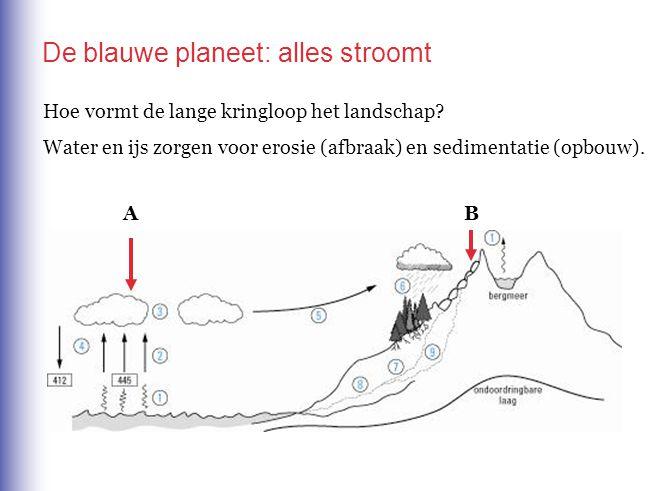 Hoe vormt de lange kringloop het landschap? Water en ijs zorgen voor erosie (afbraak) en sedimentatie (opbouw). De blauwe planeet: alles stroomt AB