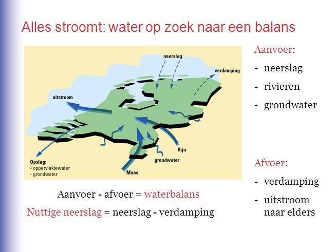 Aanvoer: -neerslag -rivieren -grondwater Afvoer: -verdamping -uitstroom naar elders Nuttige neerslag = neerslag - verdamping Aanvoer - afvoer = waterb