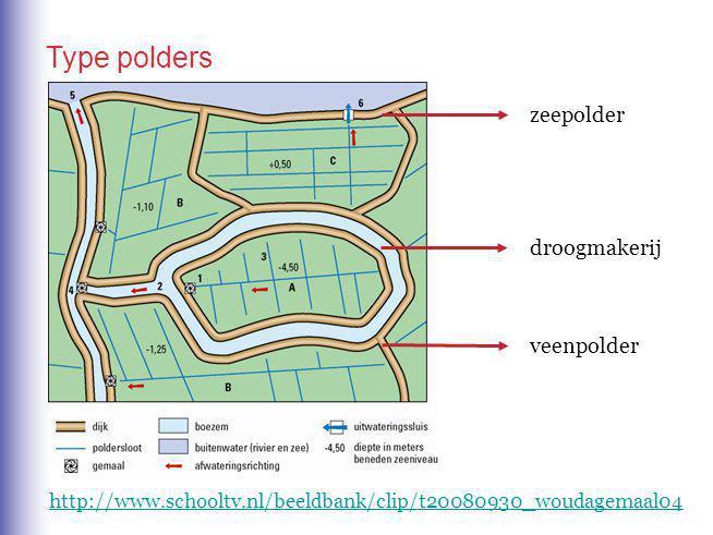http://www.schooltv.nl/beeldbank/clip/t20080930_woudagemaal04 Type polders zeepolder droogmakerij veenpolder