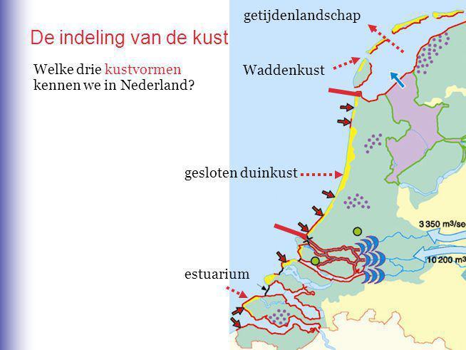 Waddenkust gesloten duinkust estuarium Welke drie kustvormen kennen we in Nederland.