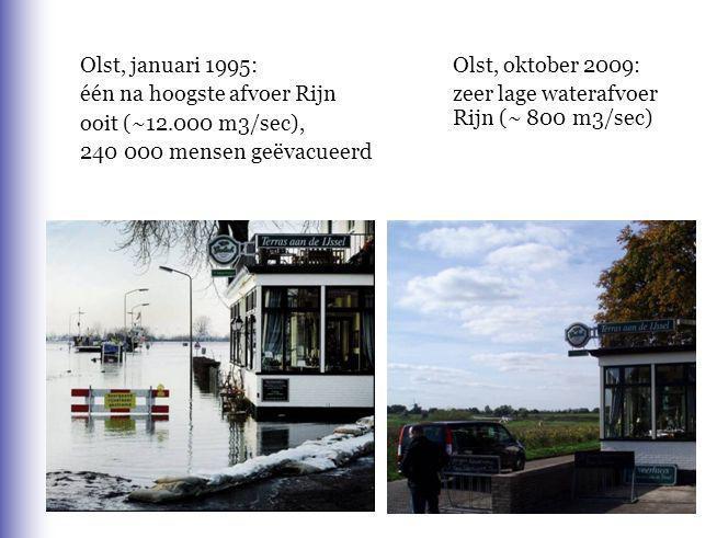 Olst, januari 1995: één na hoogste afvoer Rijn ooit (~12.000 m3/sec), 240 000 mensen geëvacueerd Olst, oktober 2009: zeer lage waterafvoer Rijn (~ 800 m3/sec)