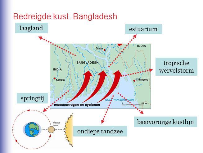 laagland estuarium baaivormige kustlijn tropische wervelstorm springtij ondiepe randzee Bedreigde kust: Bangladesh