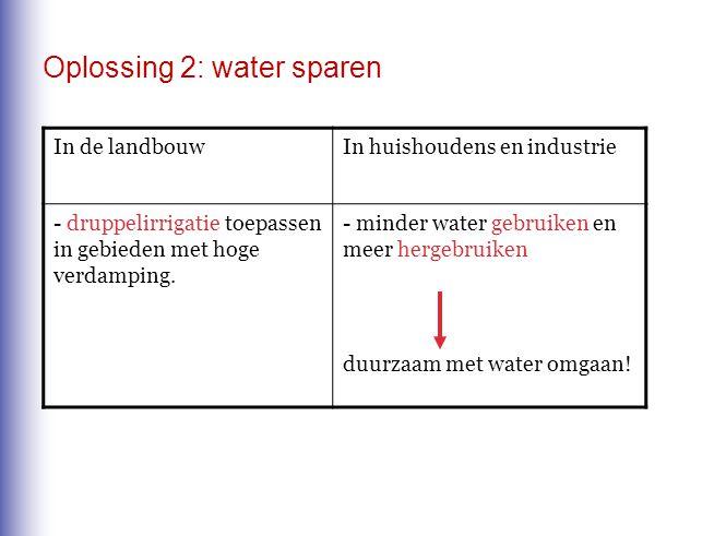 Oplossing 2: water sparen In de landbouwIn huishoudens en industrie - druppelirrigatie toepassen in gebieden met hoge verdamping. - minder water gebru