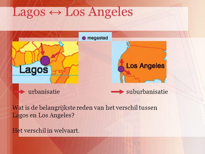 urbanisatie suburbanisatie Wat is de belangrijkste reden van het verschil tussen Lagos en Los Angeles? Het verschil in welvaart. Lagos ↔ Los Angeles