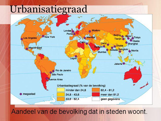Welvaart en urbanisatiegraad Hoe armer een land, hoe lager de urbanisatiegraad Hoe …, hoe …