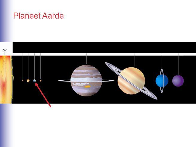 Toch is de afstand tussen de zon en de aarde nog zo groot dat het zonlicht nodig heeft om de aarde te bereiken.