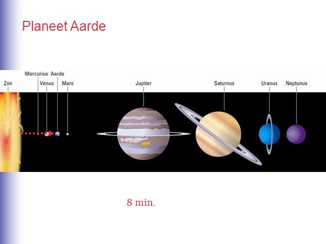 Toch is de afstand tussen de zon en de aarde nog zo groot dat het zonlicht nodig heeft om de aarde te bereiken. De zon is voor ons de enige ster die h