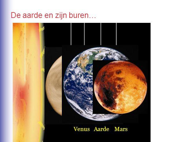 VenusAardeMars Op welke van deze drie planeten is het het warmst en waarom.