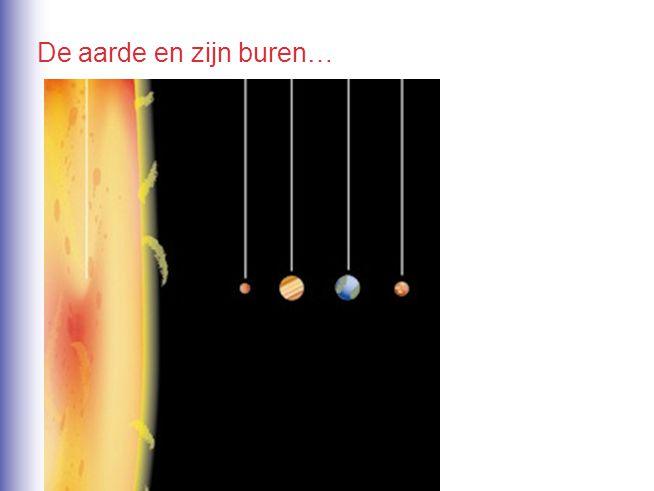 VenusAardeMars Op welke van deze drie planeten is het het warmst en waarom? Op Venus! Hier is het gemiddeld ±480˚C omdat Venus het dichtst bij de zon