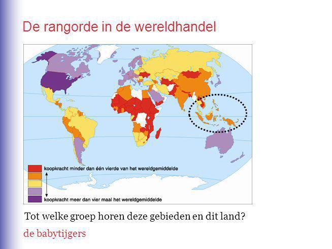 De rangorde in de wereldhandel Tot welke groep horen deze gebieden en dit land? de babytijgers