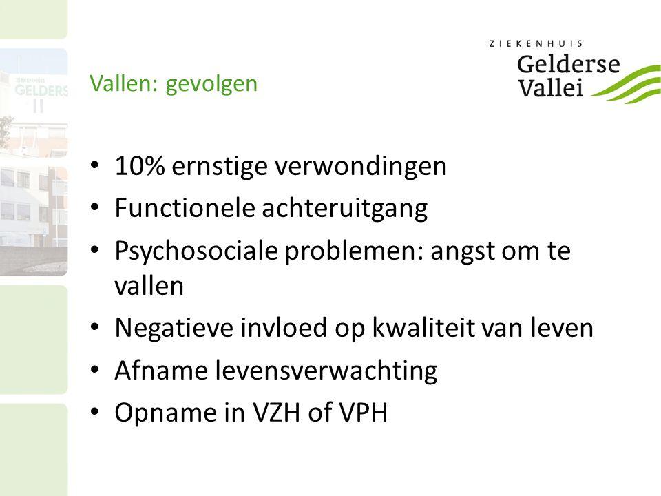 Vallen: gevolgen 10% ernstige verwondingen Functionele achteruitgang Psychosociale problemen: angst om te vallen Negatieve invloed op kwaliteit van le