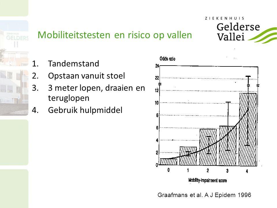 Mobiliteitstesten en risico op vallen 1.Tandemstand 2.Opstaan vanuit stoel 3.3 meter lopen, draaien en teruglopen 4.Gebruik hulpmiddel Graafmans et al.