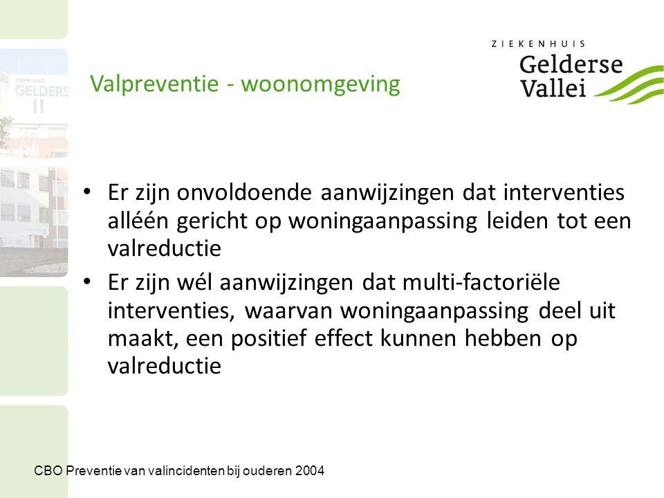 Valpreventie - woonomgeving Er zijn onvoldoende aanwijzingen dat interventies alléén gericht op woningaanpassing leiden tot een valreductie Er zijn wé