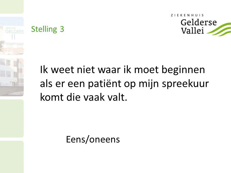 Stelling 3 Ik weet niet waar ik moet beginnen als er een patiënt op mijn spreekuur komt die vaak valt. Eens/oneens