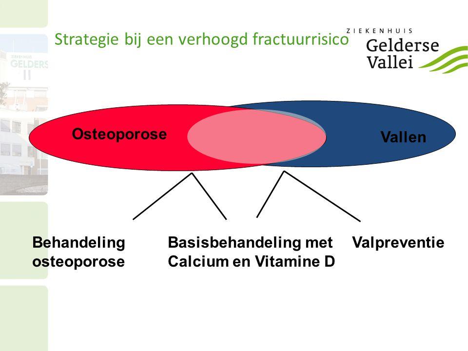 Vallen Strategie bij een verhoogd fractuurrisico Basisbehandeling met Calcium en Vitamine D ValpreventieBehandeling osteoporose