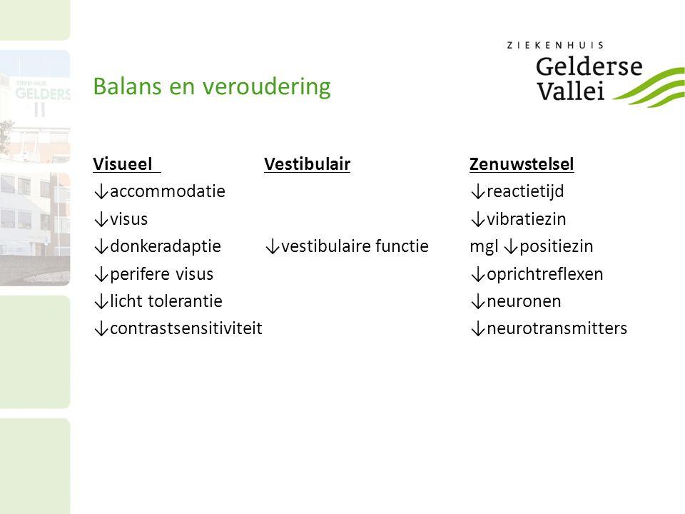 Balans en veroudering VisueelVestibulairZenuwstelsel ↓accommodatie ↓reactietijd ↓visus ↓vibratiezin ↓donkeradaptie ↓vestibulaire functiemgl ↓positiezi