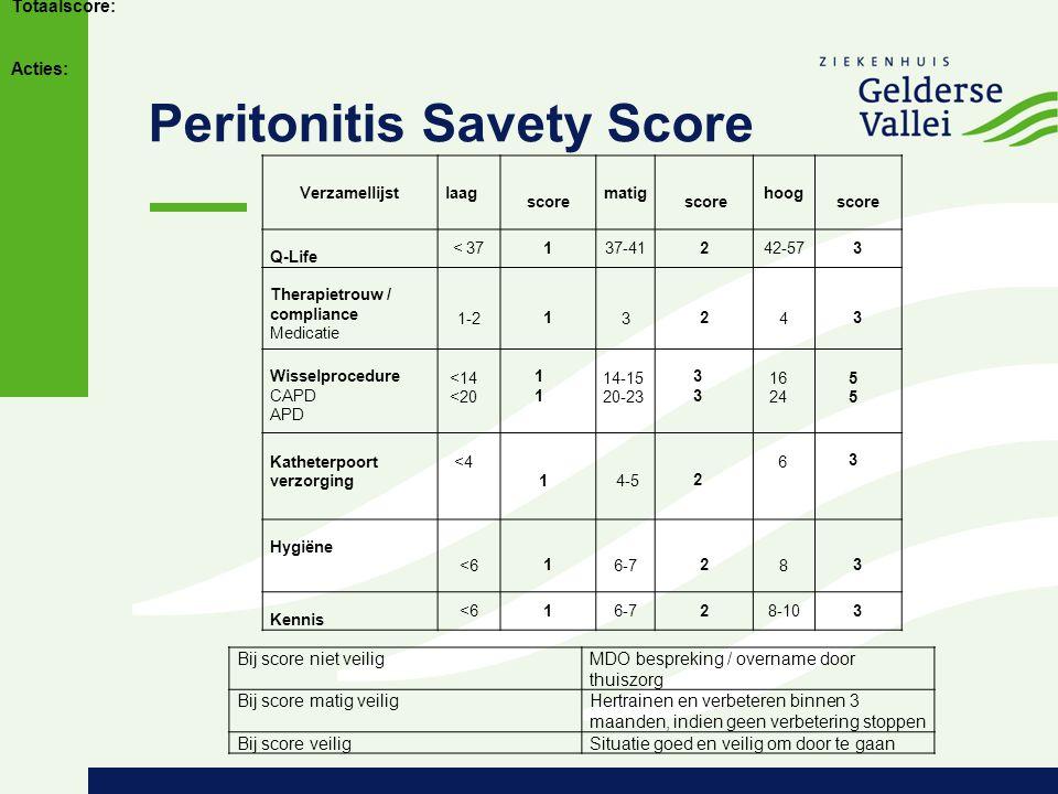Peritonitis Savety Score Verzamellijstlaag score matig score hoog score Q-Life < 37137-41242-573 Therapietrouw / compliance Medicatie 1-2 1 3 2 4 3 Wi