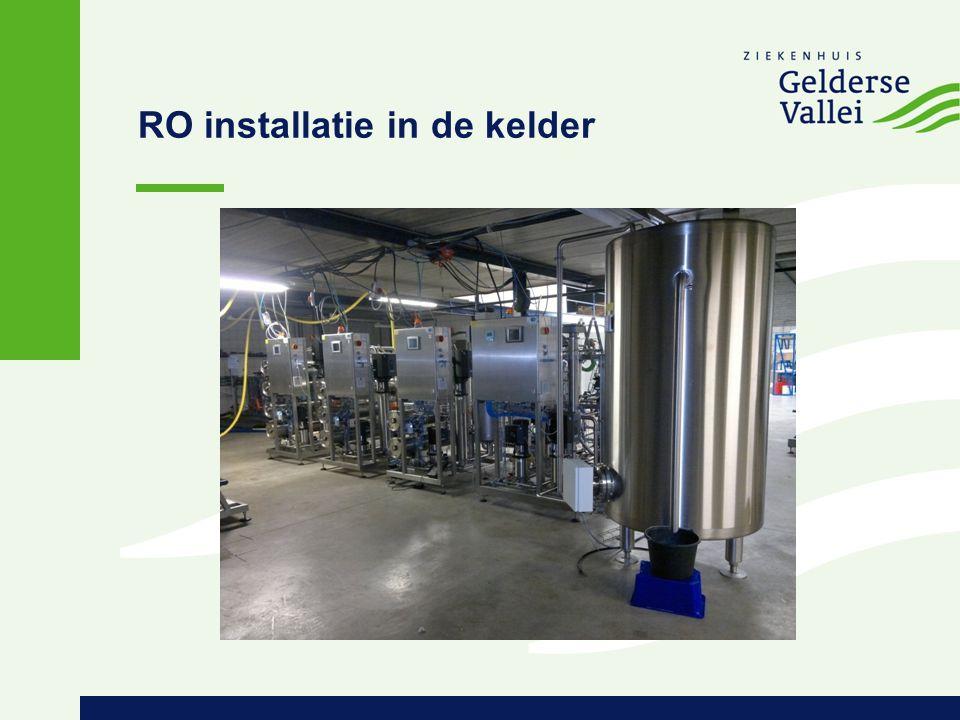 RO installatie in de kelder