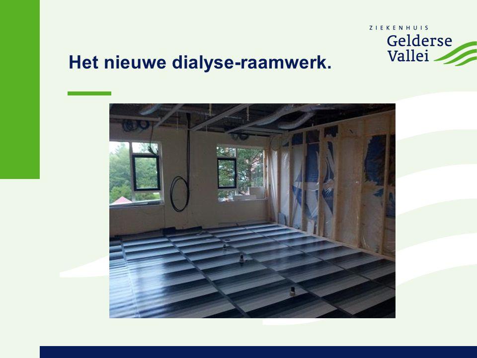 Het nieuwe dialyse-raamwerk.