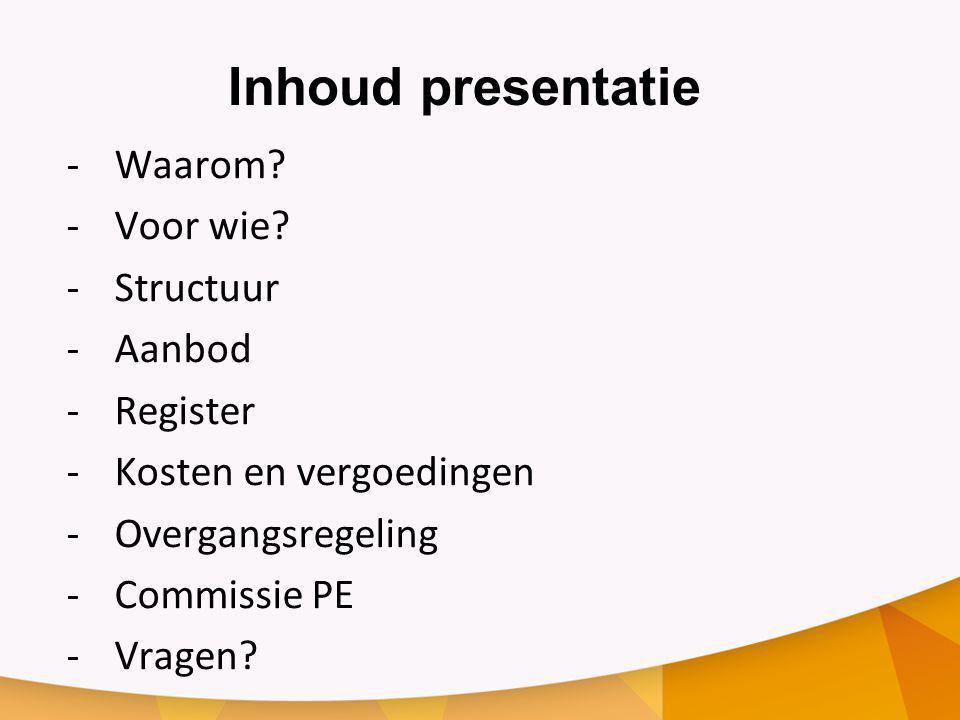 Inhoud presentatie -Waarom. -Voor wie.