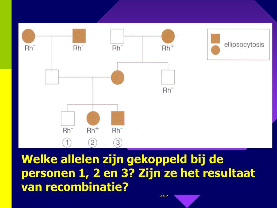 124 2. Resuspositiviteit is te wijten aan de aanwezigheid van het dominante allel Rh. Ellipsocytosis is een ziekte waarbij de rode bloedlichaampjes ni