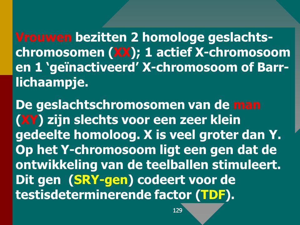 128 G. Overerving van het geslacht X Y