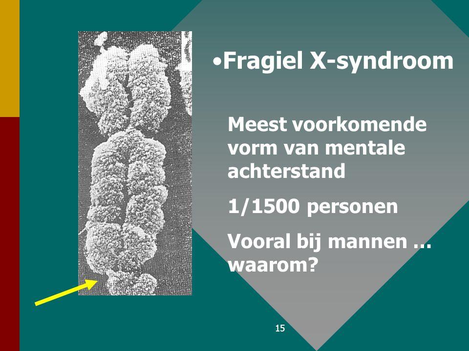 14 Genetische kaart van het X-chromosoom met de ligging van enkele ziekte- verwekkende allelen