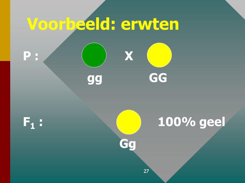 26 Symbolische uitdrukking P 1 AA x aa gameten A & a F 1 Aa (hybride) F 1 Aa (hybride)