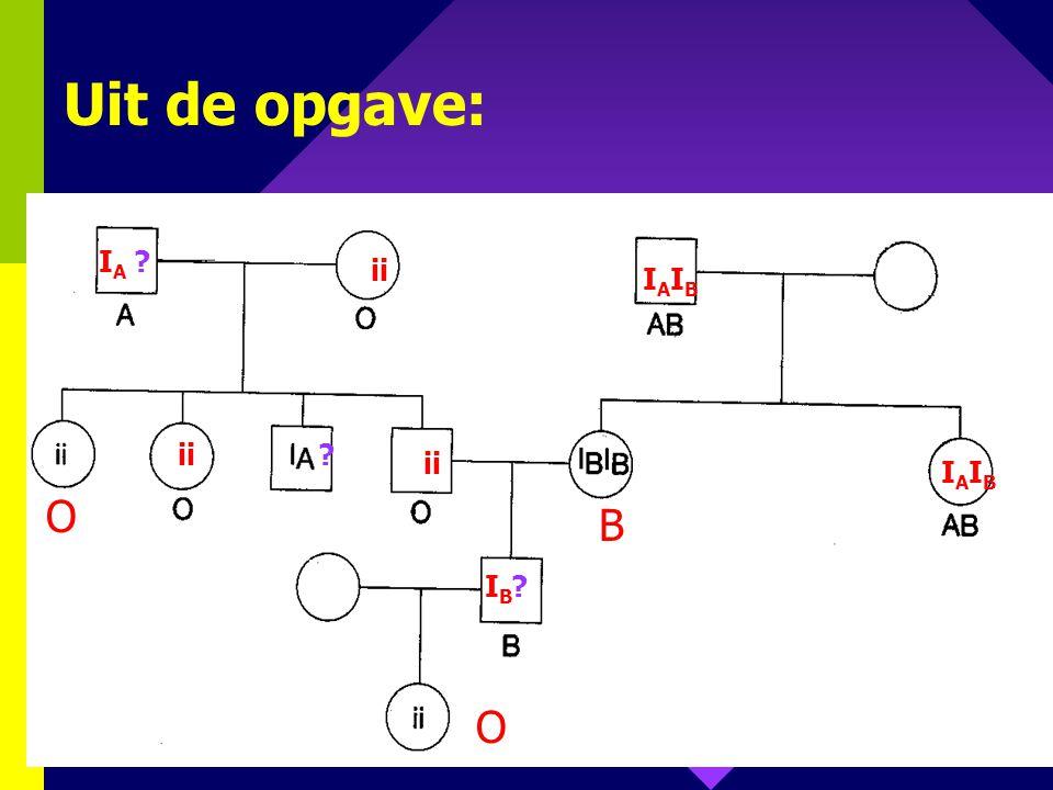 62 11. Stamboom met bloedgroepen Vul de ontbrekende geno- en fenotypes in