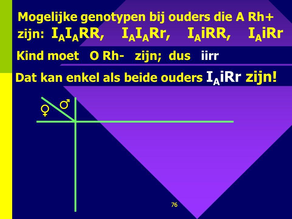 75 2. Kunnen twee ouders die bloedgroep A Rh+ hebben, kinderen krijgen die O Rh- zijn? Zo ja, hoeveel kans is er dan? Symbolen: I A (I= isoagglutinoge