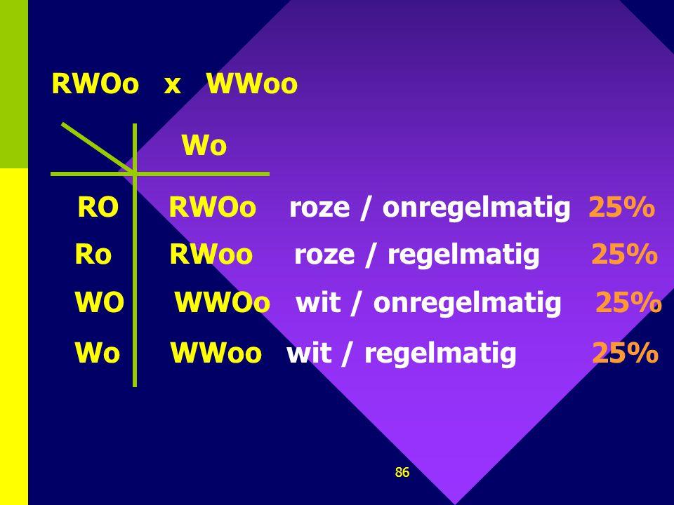85 Rode leeuwebekken: RR Witte leeuwebekken: WW Bloemvorm: regelmatig x onregelmatig geeft steeds onregelmatig  dus is onregelmatig dominant RRoo x