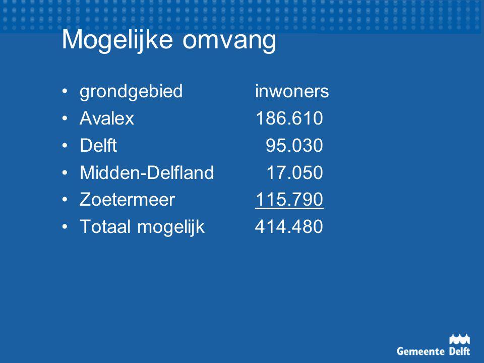 Mogelijke omvang grondgebiedinwoners Avalex 186.610 Delft 95.030 Midden-Delfland 17.050 Zoetermeer115.790 Totaal mogelijk414.480