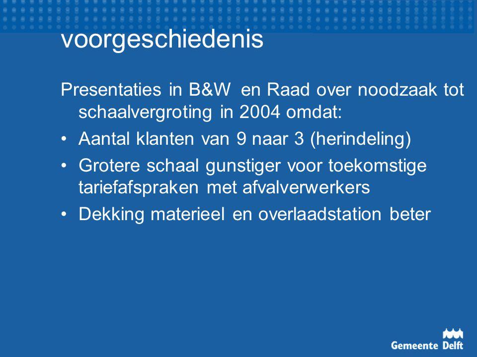 voorgeschiedenis Presentaties in B&W en Raad over noodzaak tot schaalvergroting in 2004 omdat: Aantal klanten van 9 naar 3 (herindeling) Grotere schaal gunstiger voor toekomstige tariefafspraken met afvalverwerkers Dekking materieel en overlaadstation beter