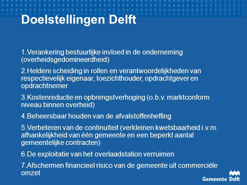 Doelstellingen Delft 1.Verankering bestuurlijke invloed in de onderneming (overheidsgedomineerdheid) 2.Heldere scheiding in rollen en verantwoordelijkheden van respectievelijk eigenaar, toezichthouder, opdrachtgever en opdrachtnemer 3.Kostenreductie en opbrengstverhoging (o.b.v.