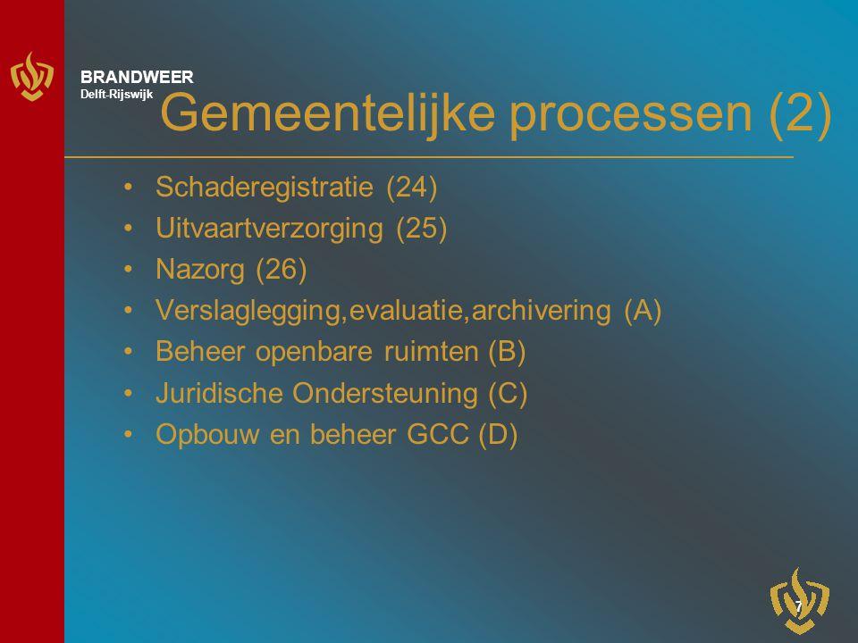 6 BRANDWEER Delft-Rijswijk Gemeentelijke processen (1) Alarmering bestuur & uitvoerenden (1) Evacueren (16B) Voorlichting (19) Opvang en verzorging (20) Primaire levensbehoeften (21) Registratie van slachtoffers (22) Milieuzorg (23)