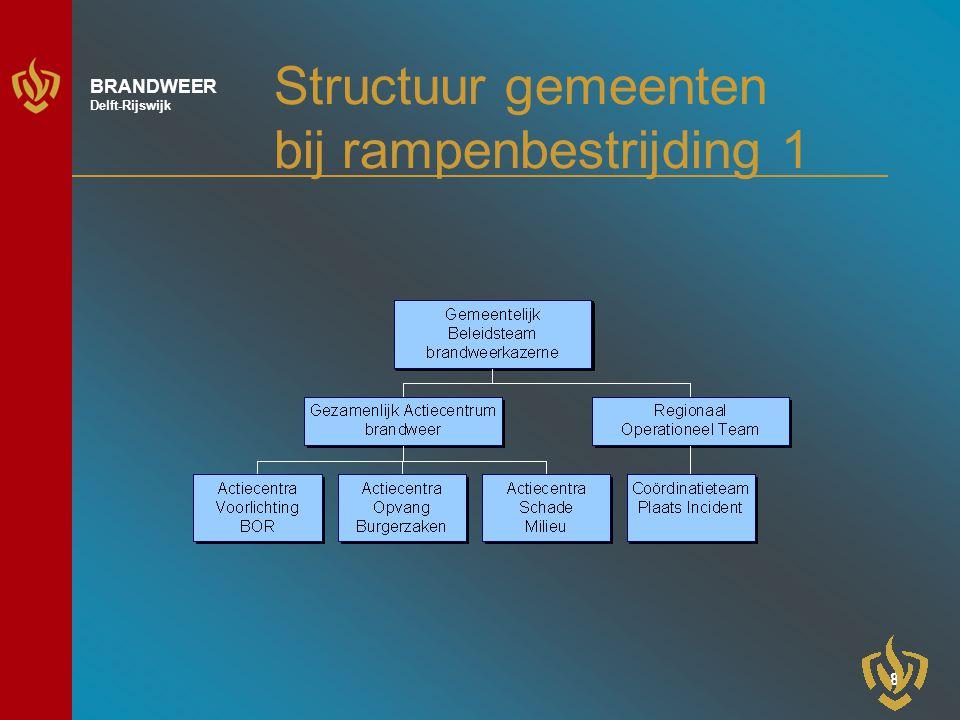 8 BRANDWEER Delft-Rijswijk Structuur gemeenten bij rampenbestrijding 1
