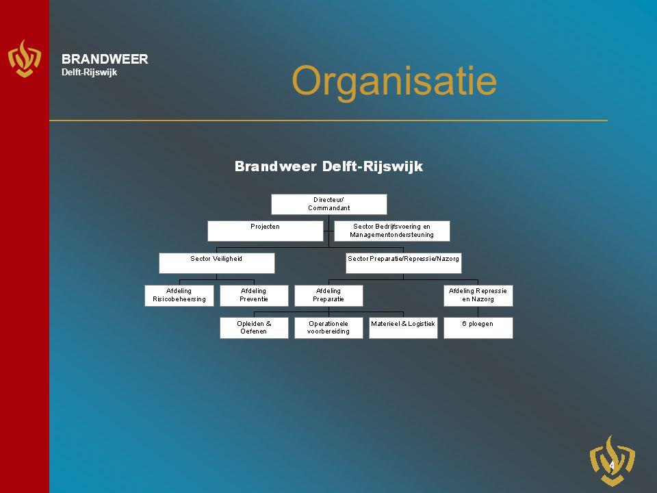 5 BRANDWEER Delft-Rijswijk Sector Veiligheid Coördinatie van de gemeentelijke rampenbestrijdingsprocessen (presentatie Karin) In planstadium meedenken over veiligheid in de gemeente (presentatie Aad) Preventie: planbeoordeling, vergunningverlening en handhaving