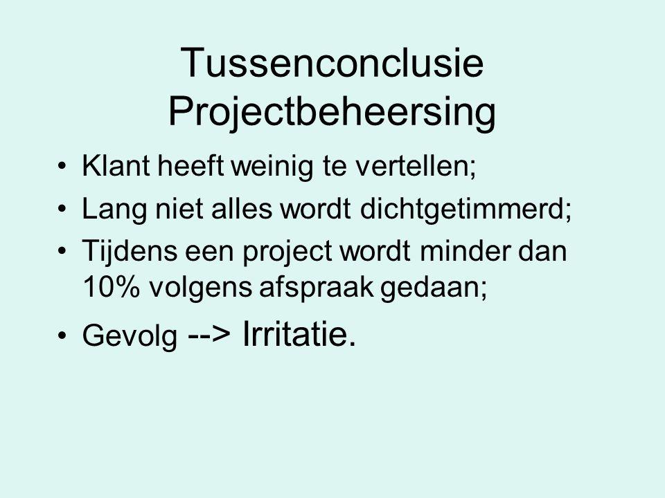 Tussenconclusie Projectbeheersing Klant heeft weinig te vertellen; Lang niet alles wordt dichtgetimmerd; Tijdens een project wordt minder dan 10% volgens afspraak gedaan; Gevolg --> Irritatie.